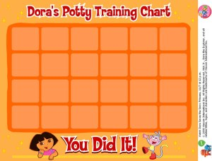 Chart your progress like a two year old's potty training!